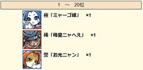 2015102204