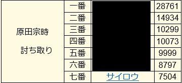 2016030703
