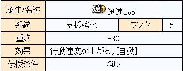 2017033011