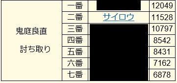 2016030704
