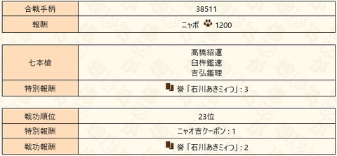 2016060702