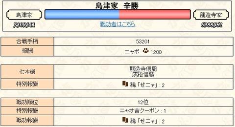 2016082003