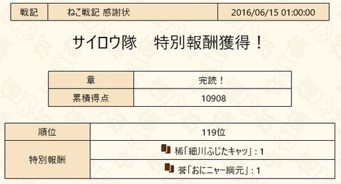 2016061501