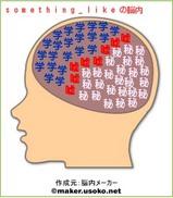 something_likeの脳内イメージ