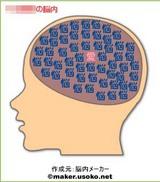 本名の脳内イメージ
