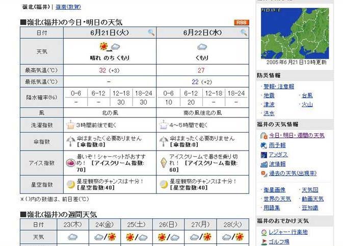 最高気温32℃