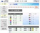 G�モーターボート大賞優勝戦レース結果