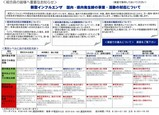 新型インフルエンザ 国内・県内発生時の事業・活動の対応について