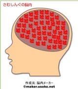 さむしんぐの脳内イメージ