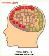 旧姓の脳内イメージ