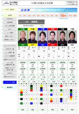 SG第23回賞金王決定戦シリーズ優勝戦08.12.23