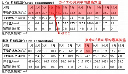 110920_temp_02a