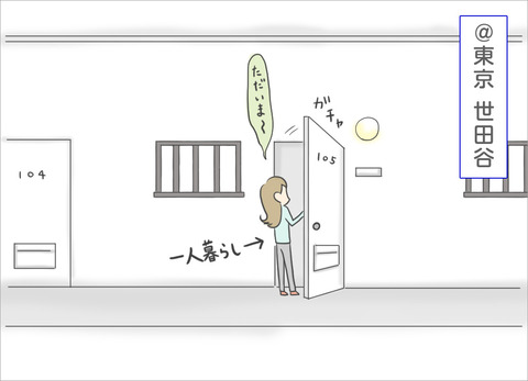 時はたち、東京の世田谷に一人暮らしをしていた頃