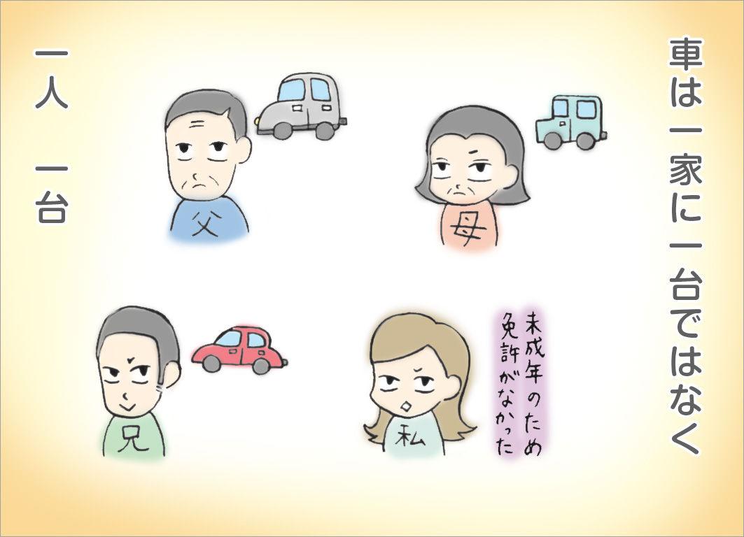 車は一家に一台ではなく、一人一台