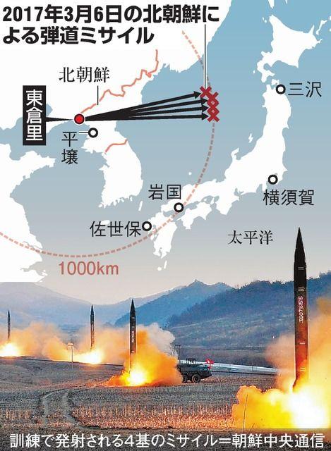 【速報】北朝鮮ミサイル避難・・政府が発表した完全なる回避方法がこちら・・