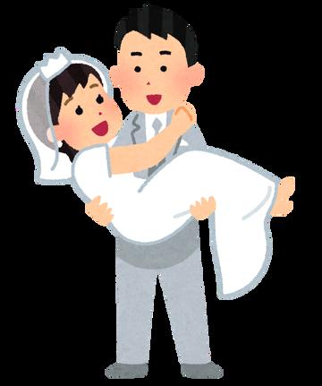 有吉弘行が今田や岡村よりも結婚イメージがないワケ