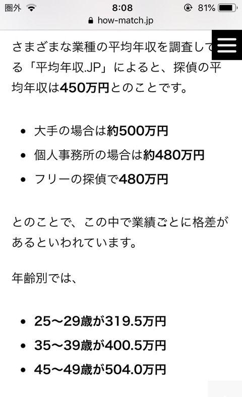 【悲報】毛利小五郎さん年収500万だった
