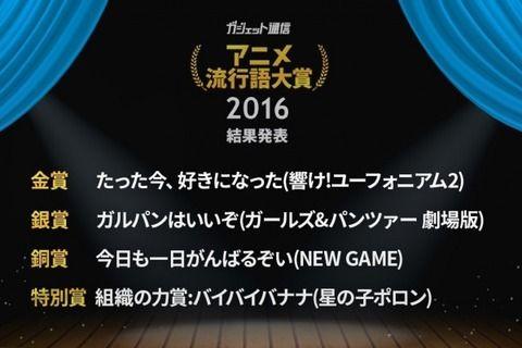 『アニメ流行語大賞2016』が決定!銅賞:今日も一日がんばるぞい、銀賞:ガルパンはいいぞ、金賞は…?