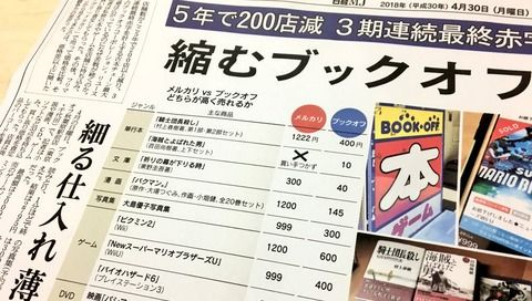 新聞「メルカリとブックオフ比較してみました!」