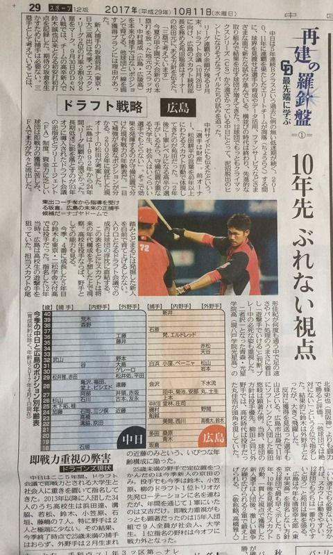 広島、広陵中村を三塁手として指名wwwwwwwwww