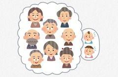 マジな話日本の合計特殊出生率が低下してる理由って何?