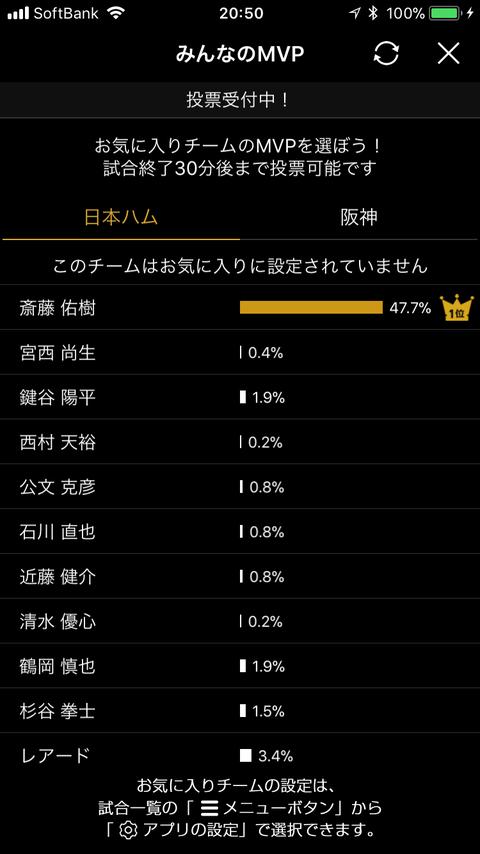 斎藤佑樹さん、スポナビライブで嫌がらせを受ける