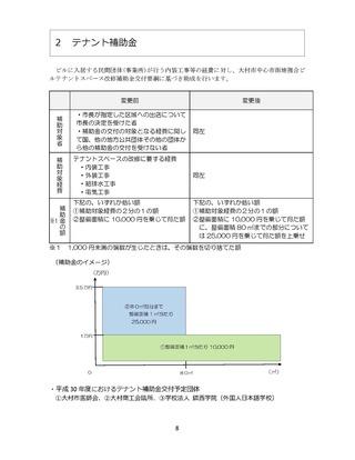 13全協資料9(中心市街地複合ビル)_ページ_09
