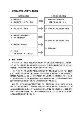 13全協資料10(事務処理ミス)_ページ_4