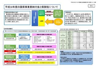 13全協資料7(国保)_ページ_2