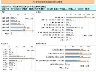 13全協資料3-1(若者調査)概要_ページ_1