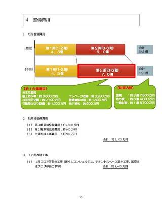 13全協資料9(中心市街地複合ビル)_ページ_11