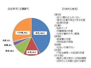 13全協資料3-1(若者調査)概要_ページ_5