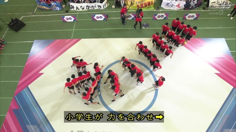 NHK「なわとびかっとび王選手権2019」小学生が力を合わせ1分間に跳んだ延べ人数を競う大縄跳び かっとび