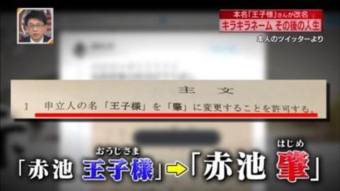 新・情報7daysニュースキャスター 赤池王子様