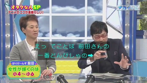 前田登 小学生4年から小学生6年