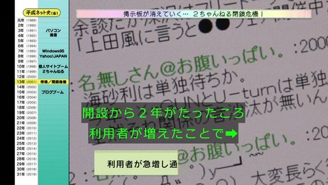 「平成ネット史」2ちゃんねる 閉鎖騒動