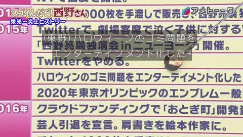 アメトーーク 「スゴいんだぞ!西野さん」 キングコング西野亮廣がハロウィーンのゴミ拾いイベント「渋谷ゴーストバスターズ」を企画するも、2cちゃんねるVIPのアンチ西野によって先を越される