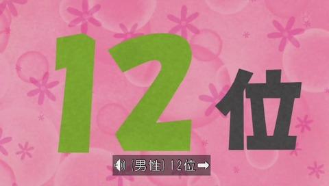 ちびまる子ちゃん 人気投票 12位 山田くん