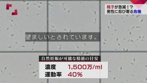 WHOによると精子は1ミリリットルで1500万以上が望ましい