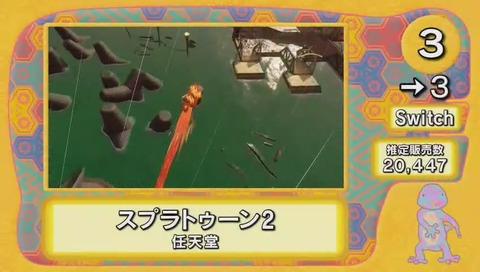 ランク王国 最終回 ゲームランキング