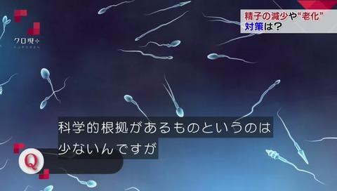 精子 予防法