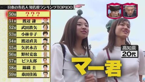 有名人知名度ランキング 50位 マー君 田中将太