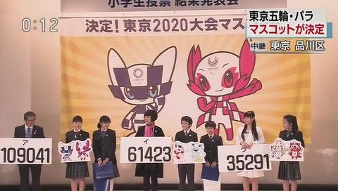 東京オリンピックマスコット 投票結果