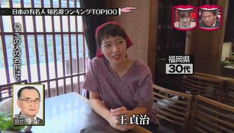 有名人知名度ランキング 47位 長嶋茂雄