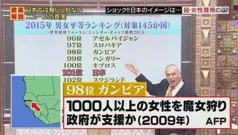 日本 男女平等ランキング 101位 モーリー・ロバートソンさん(248)