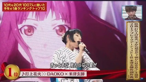 打ち上げ花火 DAOKO