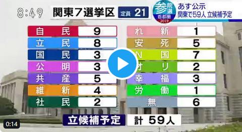 NHKニュース「NHKから国民を守る党」と読み上げる