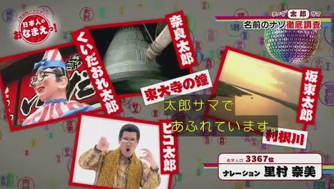 『日本人のおなまえっ!』 太郎といえば?