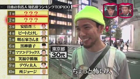 有名人知名度ランキング 和田アキ子・2位