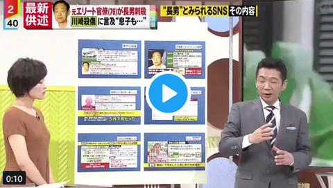 ミヤネ屋「熊沢英一郎容疑者」動画